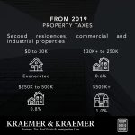Property Tax Reform 02 Kraemer Law